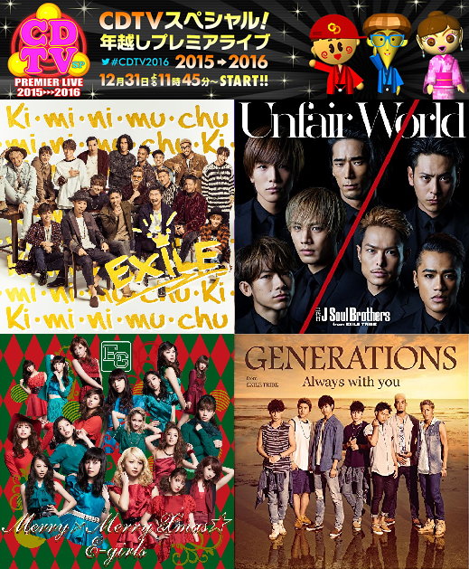 CDTV2015→2016.png