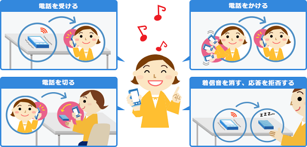 【動画】スグ電とは?NTTドコモ新CM|スグ電対応の新スマホ「NEWライナップ篇」.png