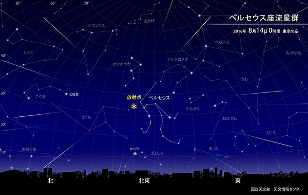 【位置・方角】2016年ペルセウス座流星群の見れる方角とまわりの星座.png